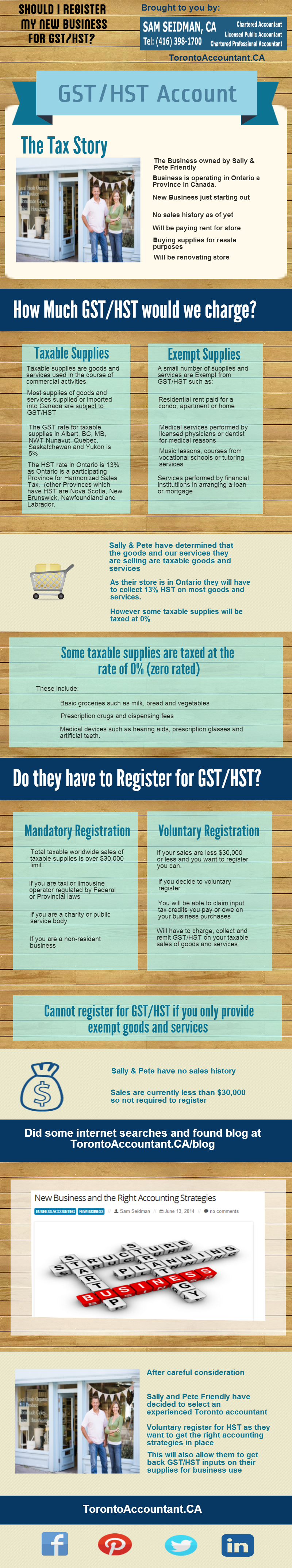 Infographic Voluntary registration tax story